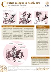 Sjuksköterskor och digital integritet